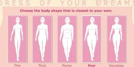 Best Wedding Dress For Body Type Quiz