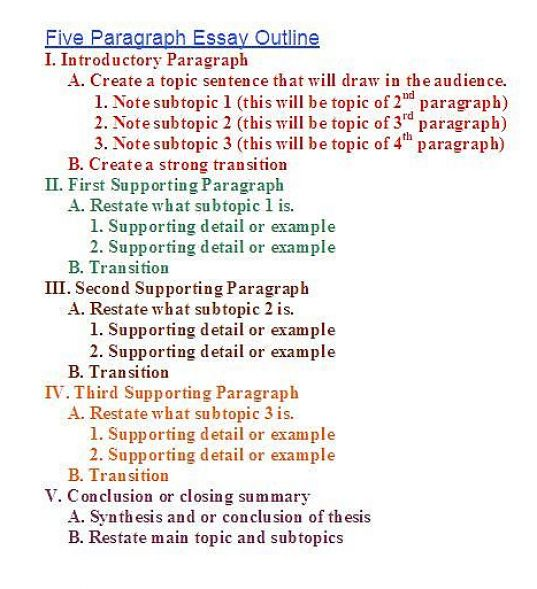 How do you create an outline for an essay