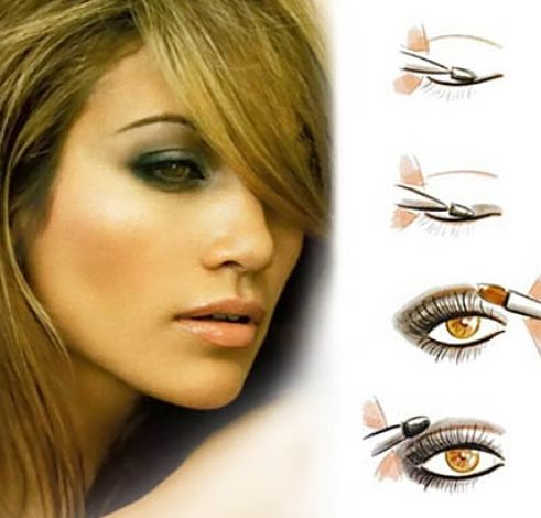 Smokey Eye Makeup Steps. smokey eye makeup steps,