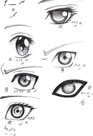 Gaara's Eye Crying manga, anime, manga drawing, manga fanart, how to draw