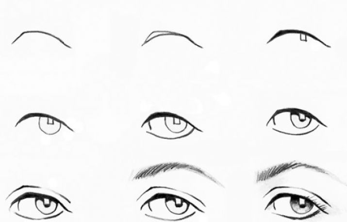 How to draw eyes for kids