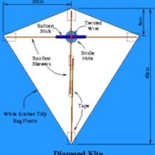 How to make a kite at home pictures 1