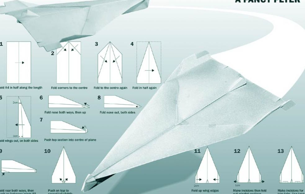 How To Make Paper Airplanes, Paper Planes, Paper Airplane Instructions