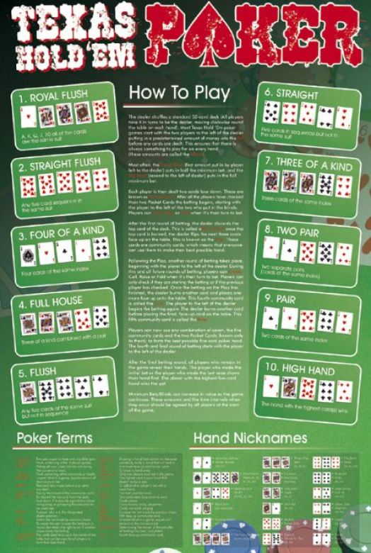 How to play casino texas hold em banbury casino and hotel