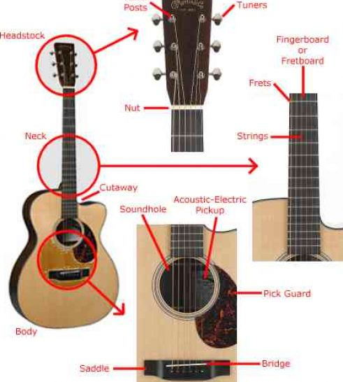 first act guitar wiring diagram first act guitar cable