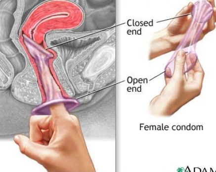 How to put on female condoms pictures 3