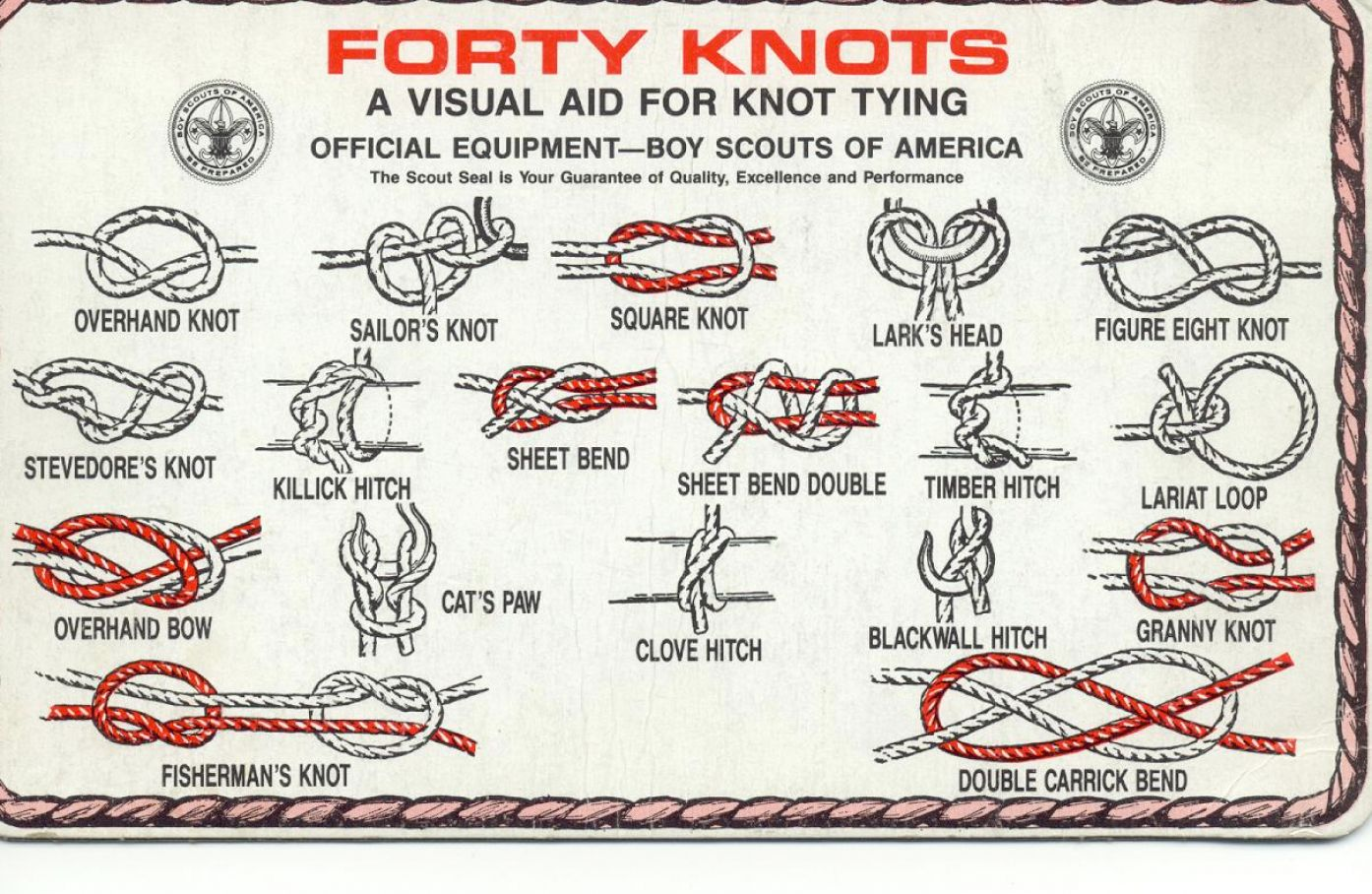 the symbolism in the tying of a knot 'he tightened the knot on his tie and brushed an imagined piece of lint off his uniform jacket main definitions of knot in english: knot 1 knot 2 knot 2 noun plural knots a small, relatively short-billed sandpiper, with a reddish-brown or blackish breast in the breeding season.