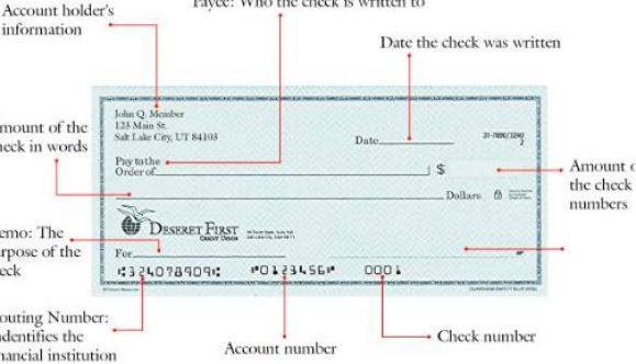 How to Write a Check. With invention of modern cash payment and withdrawal