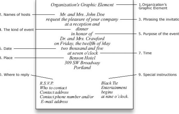 how to write a formal letter of invitation What is an invitation letter a document that presents a formal request for the presence of an individual, a group of people or an organization at an event.