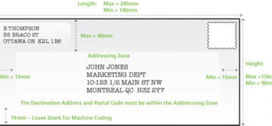 how to write an address on an envelope canada 2