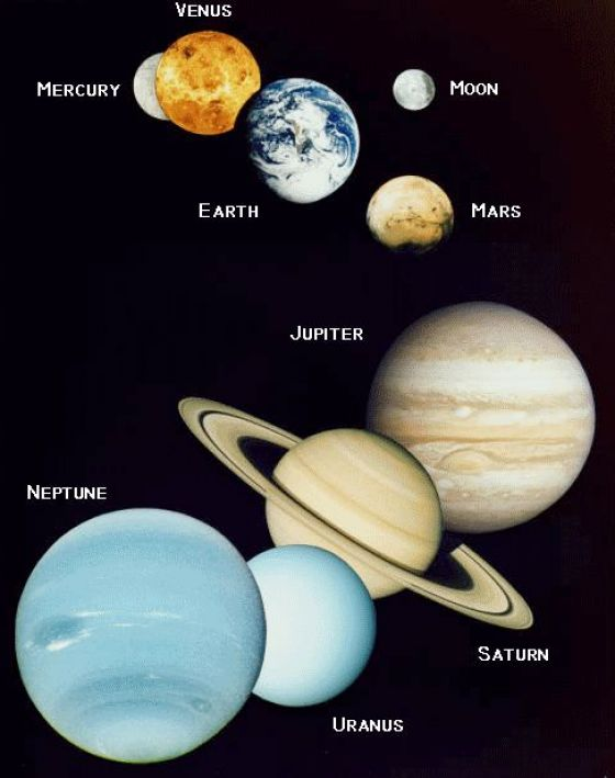 name for planets - photo #36