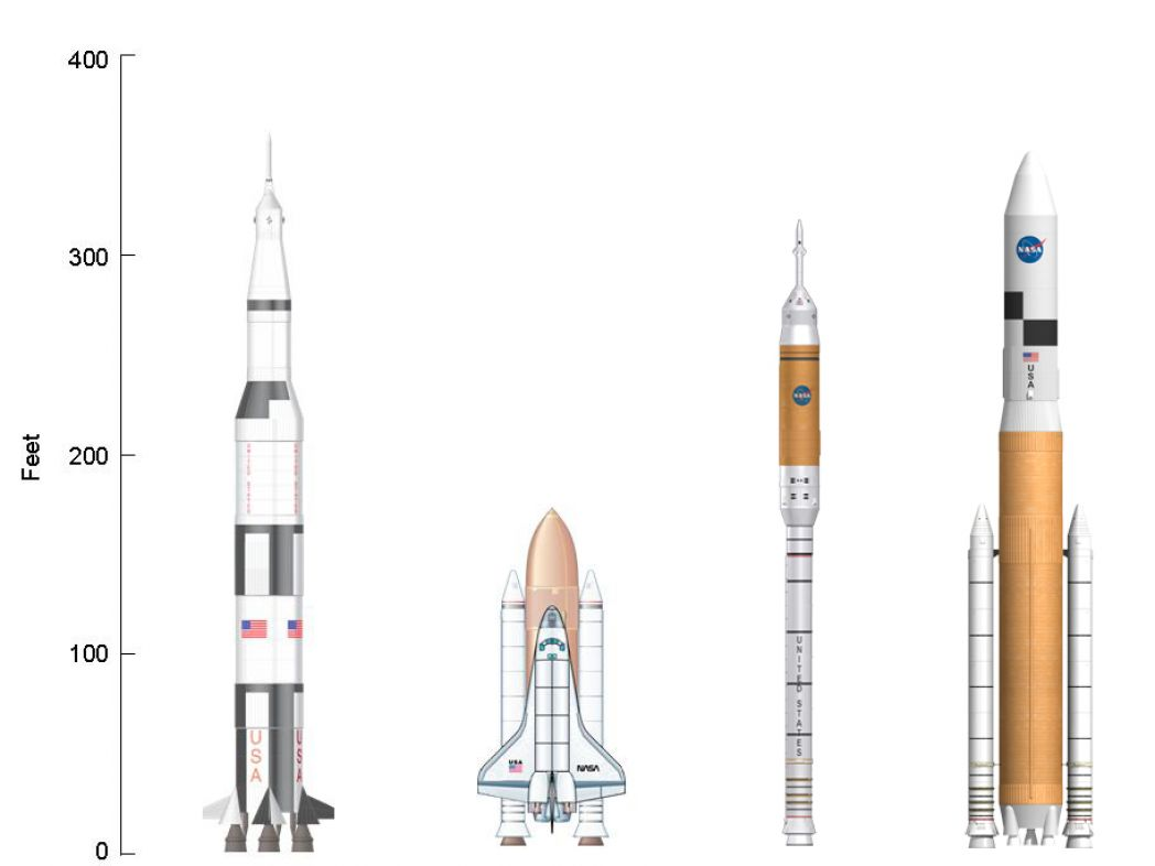 Falcon Heavy vs Saturn V - Pics about space