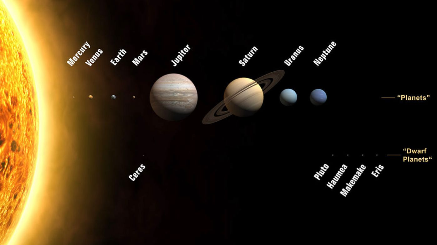 Pictures of the Planets Printable - Pics about space